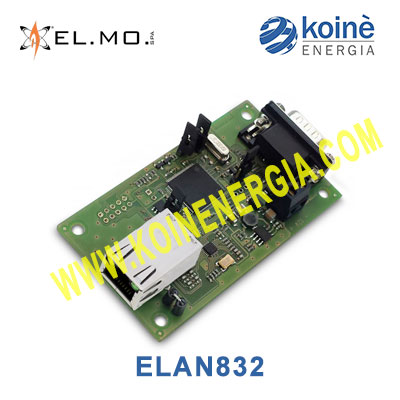 elmo ELAN832